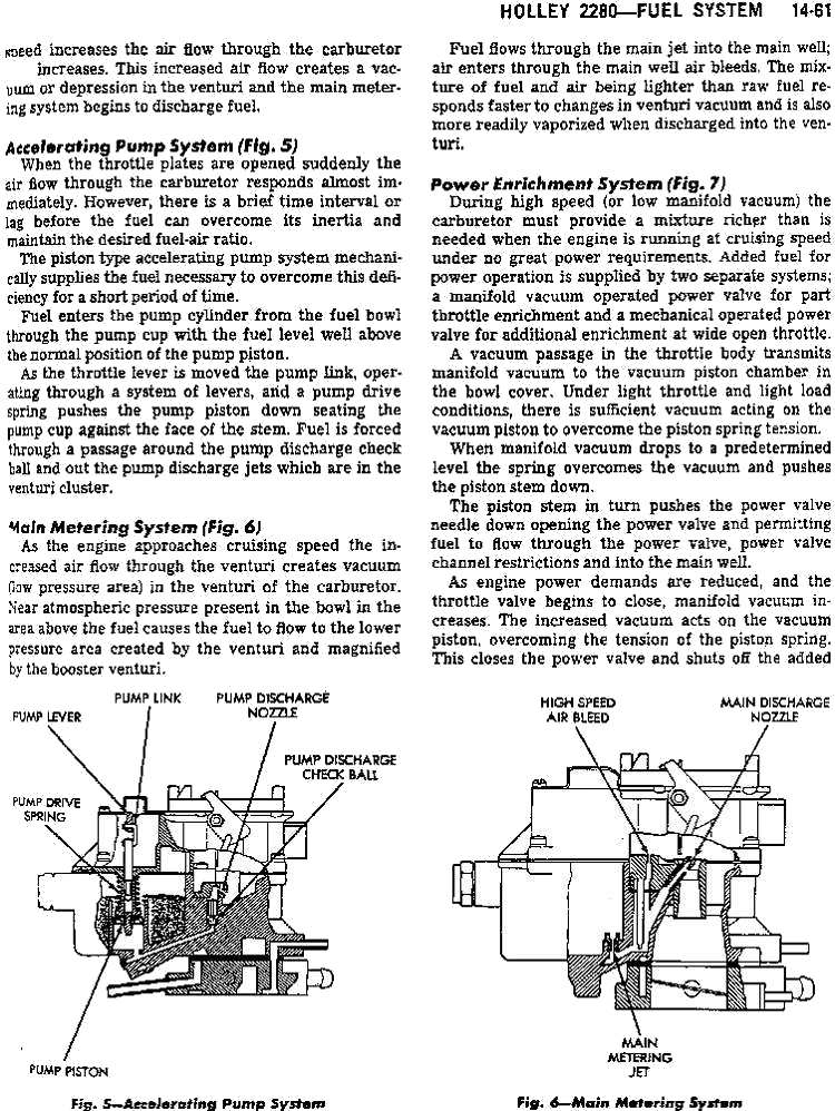 holley 1945 page1 - holley 1945 page 2 - holley 1945 adjustment specs
