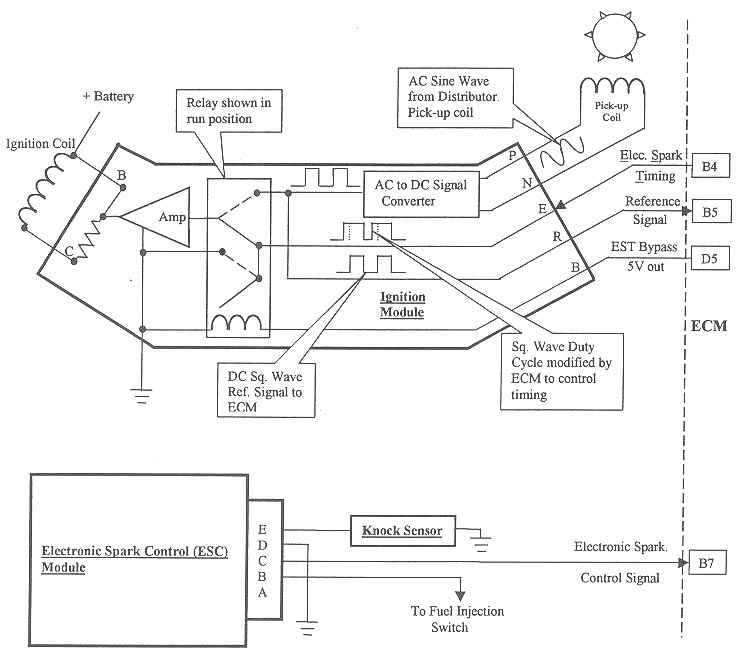 gm ign module schm gm ignition module technical discussion info not covered in the hei module wiring diagram at n-0.co