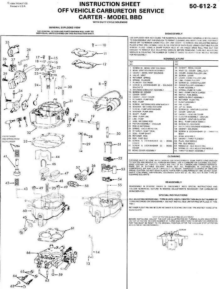 Carter BBD carburetor kit - Moparts Forums